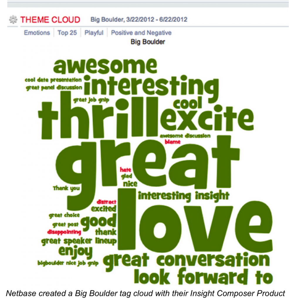tag cloud of the event (#bigboulder) produced by one of our customers; Netbase